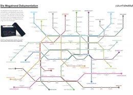 Megatrend Map des Zukunftsinstitutes