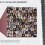 Linkedin Info