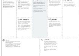 Business Model Canvas Circular Economy Ellen MacArthur