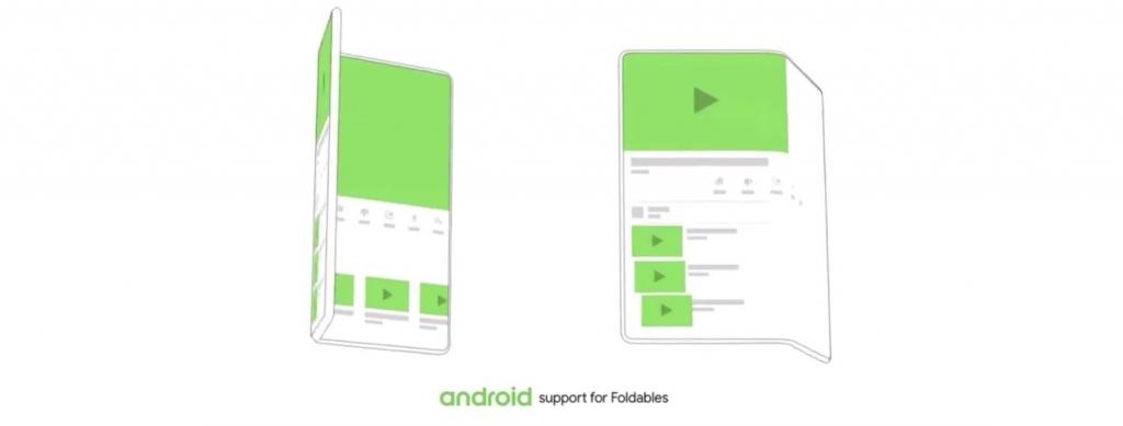 faltbares Display Smartphone